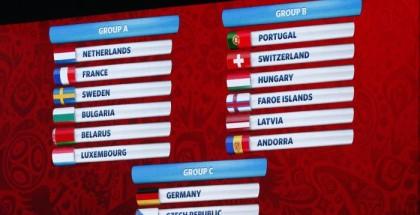 losowanie grup mistrzostw świata
